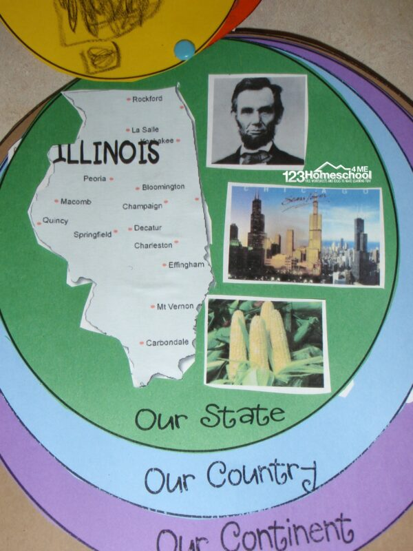 Kindergarten social studies activity