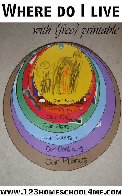 Social Studies: Expanding Horizons unit - such a fun hands on project with FREE template to help kids understand where they live in their street, city, state, country, continent, planet (kindergarten, expanding horizons)