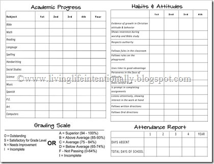 Free Homeschool Report Cards 123 Homeschool 4 Me
