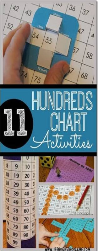 11 fun, clever and FREE hundreds chart activities for kindergarten, first grade, and 2nd graders