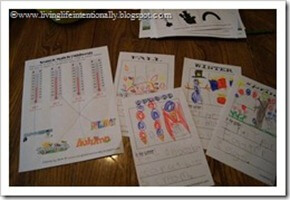 free weather unit worksheets
