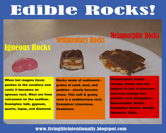 Edible Rock Classifications - Earth Science for Kids