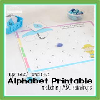 Raindrop ABCs