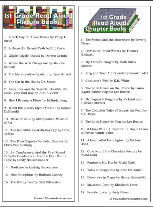 free printable list of Chapter Books for 1st graders Read Aloud