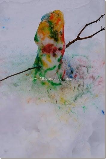 Painted Snowman Kids ACtivity