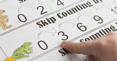 Skip Counting Visual for Kids