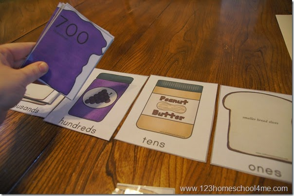 fun and engaging Place Value Interactive Games for 2nd grade, 3rd grade, adn 4th grade students