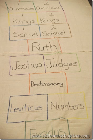 how to make a books of the bible hopscotch sunday school activity