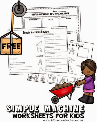 photo regarding Simple Machines Printable Worksheets identified as Keen Planes Basic Devices Lesson 123 Homeschool 4 Me