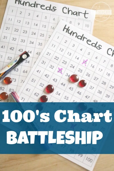 graphic relating to Printable Battleship Game identify Thousands Chart Battleship Sport 123 Homeschool 4 Me