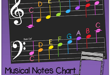 FREE-Musical-Notes-Chart