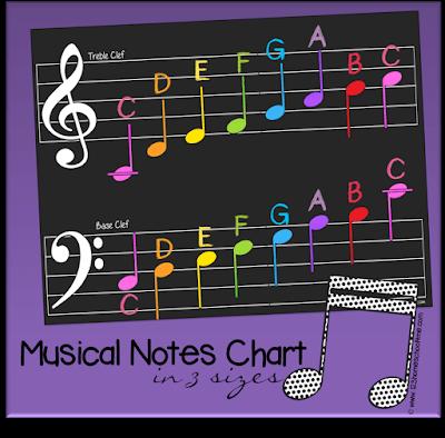 music-theory