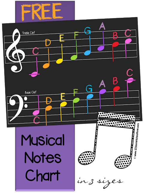FREE Musical Notes Chart perfect for teaching kid music theory, piano lessons, and more for kindergarten, 1st grade, 2nd grade, 3rd grade, 4th grade students #musictheory #musicforkids #musiceducation