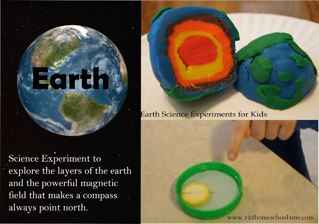 Earth Science Project for Solar System Unit for Kids