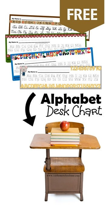 Kids who are just learning the alphabet need to be reminded often how to form letters. Here are several freeAlphabet Printablesdesk charts for kids to keep at home, at school, on a homeschool table, and more to make the job of learning to write you letters easier for Preschool, Kindergarten, and 1st graders.