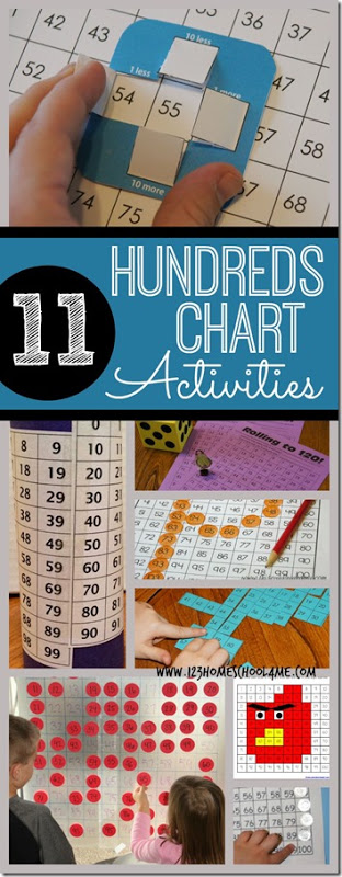 11 Hundreds Chart Activities for Kindergarten, first grade, 2nd grade, and 3rd grade students. So many really creative ideas plus tons of FREE printable hundreds chart worksheets #hundredschart #kindergarten #math