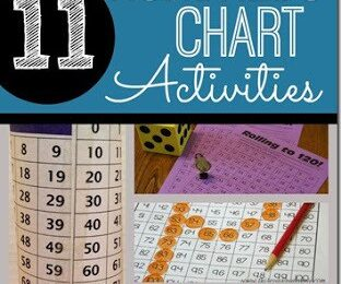 Help kids work on early math using a 100s chart while having FUN with these FREE Printable hundreds chart activities for Kindergarten, first grade, 2nd grade, 3rd grade, and 4th grade students.