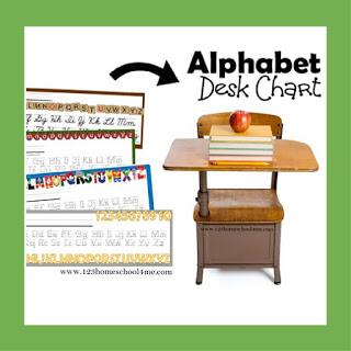 Alphabet Desk Chart