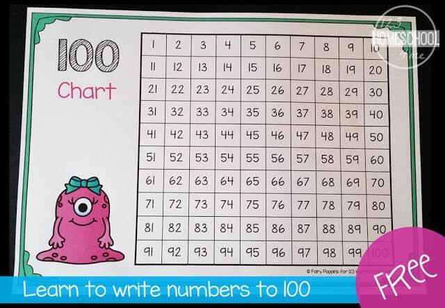 Hundreds Chart Worksheet