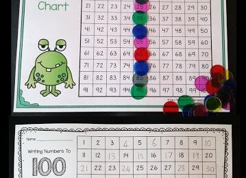 FREE Hundreds Chart Worksheets - this is a fun count to 100 activities for kindergarten and first grade students #hundredschart #100schart #kindergarten #kindergartenmath