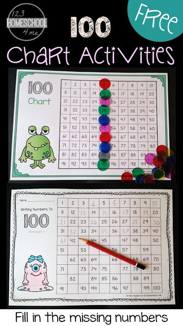 Help kindergarten and first grade students master counting to 100 with this super cute hundreds chart printable. Each of the funny monsterfree hundreds chart pages has a different activity to help kids gain math fluency as they count to 100.