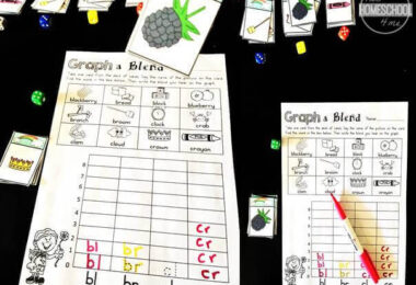 Graph-a-Blends-Activity