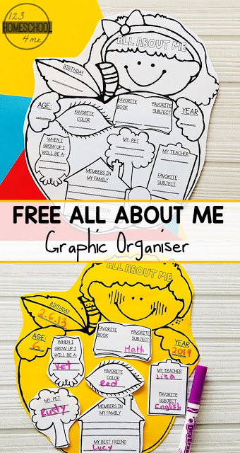 photograph relating to Printable All About Me titled All Over Me Impression Organizer 123 Homeschool 4 Me