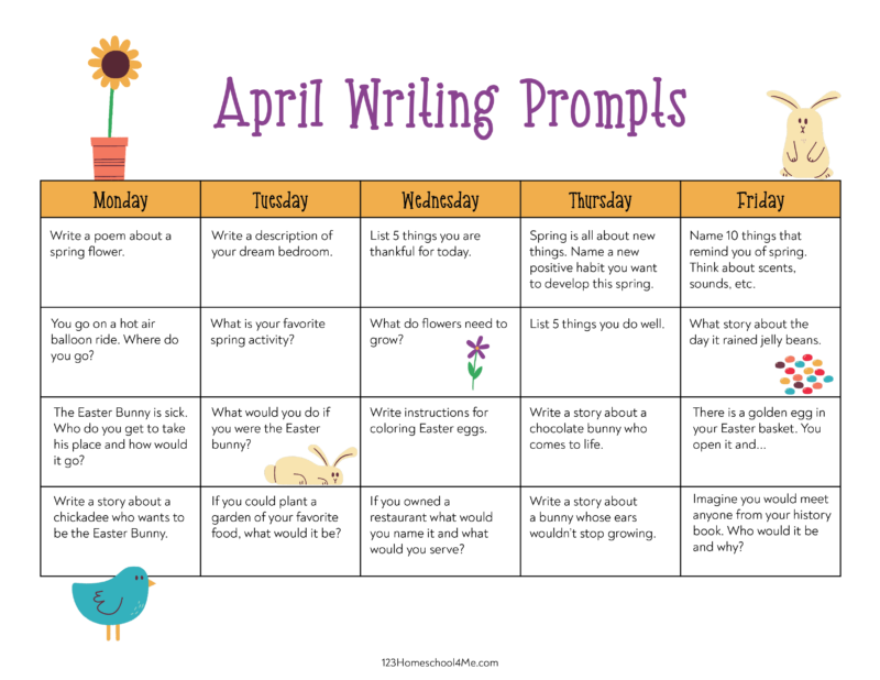 So many clever april creative writing ideas