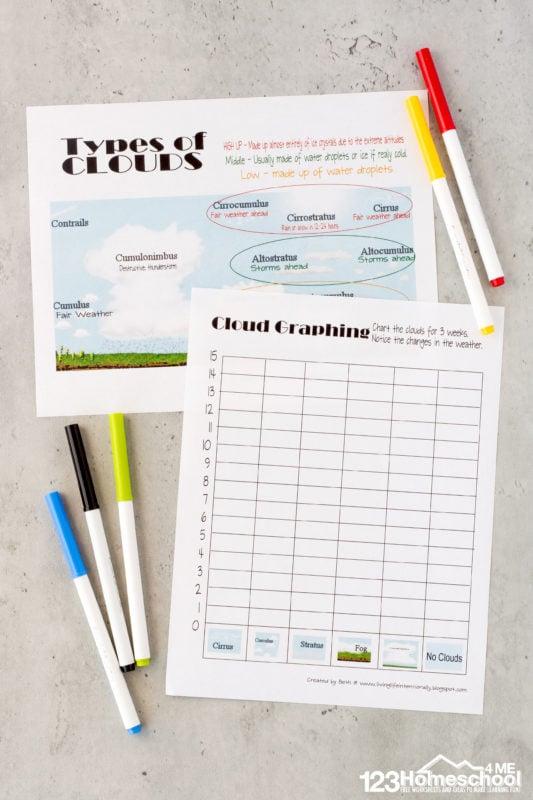 cloud worksheets for kids