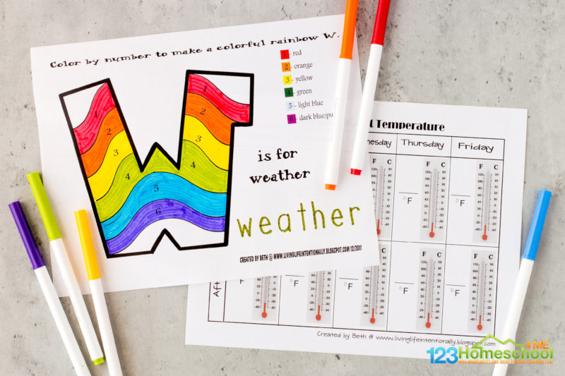 weather science