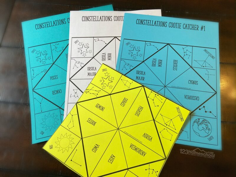 fun, free printable for teaching Constellations for Kids