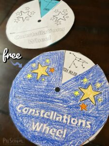 Constellations Wheel