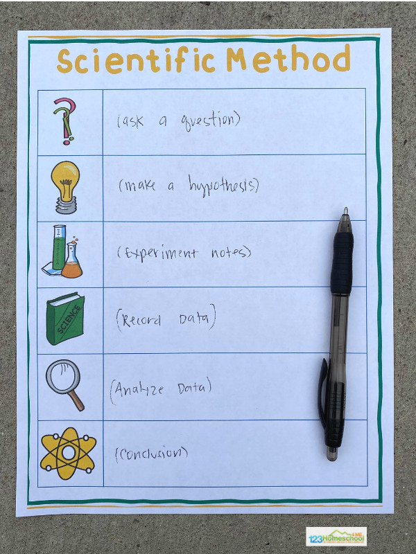 free Scientific Method Printables