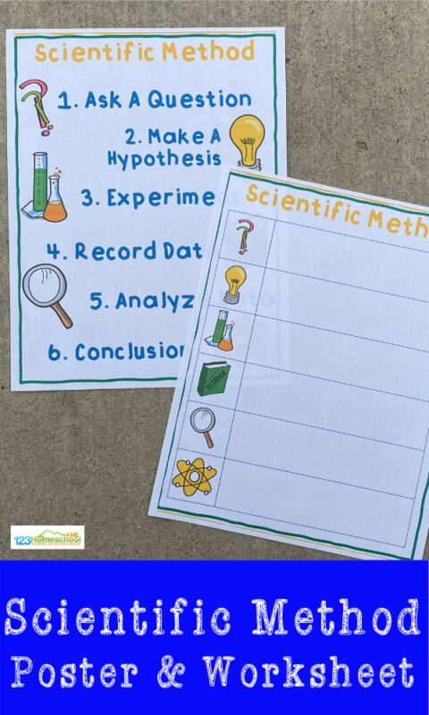 Help students learn about he scientific method for kids with our free  scientific method poster and our scientific method printable for kindergarten, first grade, 2nd grade, 3rd grade, 4th grade, 5th grade, and 6th grade students.