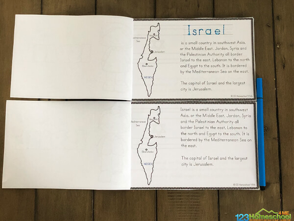 Facts about Israel for kids