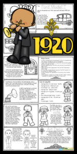 Learn all about the Roaring Twenties with this fun 1920s for Kids Reader. This 20s printables area great way to work on reading skills while learning about american history for kids. Use this free printable as part of a famous person, History or 1920s study for preschool, pre k, kindergarten, first grade, 2nd grade, 3rd grade, 4th grade, and 5th grade students. Simply print pdf file with the roaring twenties worksheet to learn aboutlife in the 1920s.