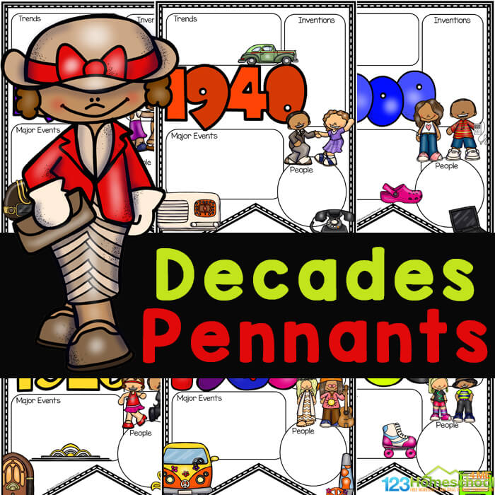 TheseDecade Pennants are perfect for helping your children in preschool, pre-k, kindergarten, and elementary school in first grade, 2nd grade, 3rd grade, 4th grade, 5th grade, and 6th grade learn students learning about American history for kids. Kids will learn about US history for kids througout the decades by learning about popular events, clothing, inventions and more that took place throughout this time. Simply print pdf file withamerican history timeline printable and you are ready to write, color, and learn!