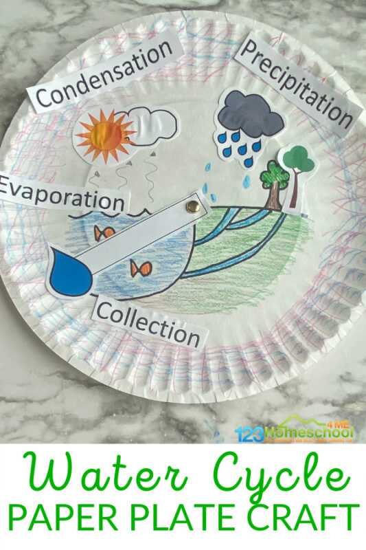 Water Cycle Craft with free printables for collection, evaporation, condensation, precipitation