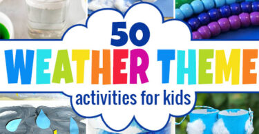 ⛈ This Weather Theme has more than a weeks worth of fun, weather related math, science, literacy activities, and more! Perfect for all elementary age kids!