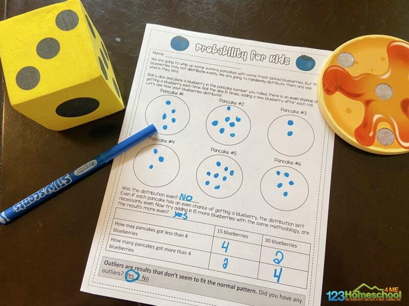 blueberry pancake Simple probability worksheet